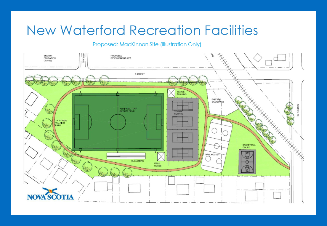 Illustration of proposed site for MacKinnon Field, part of New Waterford Recreation Facilities.